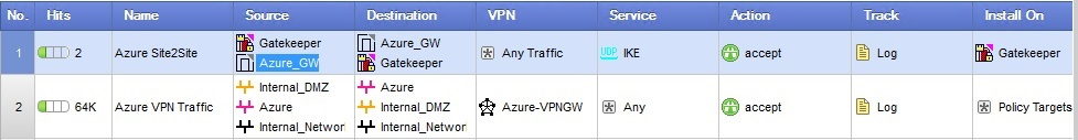 Azure VPN with Checkpoint FW –